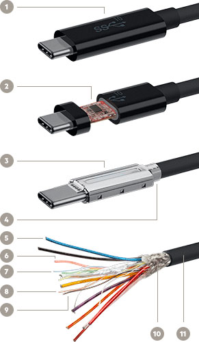 USB3.1-CABLE-CONSTRUCTION.jpg