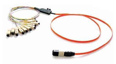 custom fiber optic cable assemblies cablek