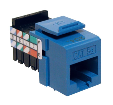 RJ45 Cat5E Modules