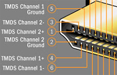 Cablek HDMI cable pinout