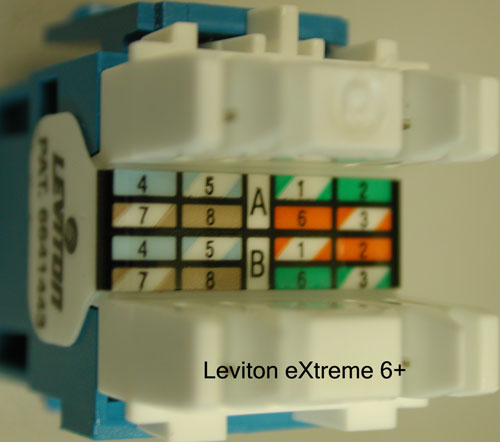 Leviton eXtreme® 6+ Cabling System high-speed UTP component-rated Category 6 performance tested to 650 MHz.
