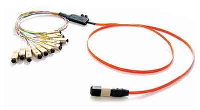 custom fiber optic cable assemblies cablek